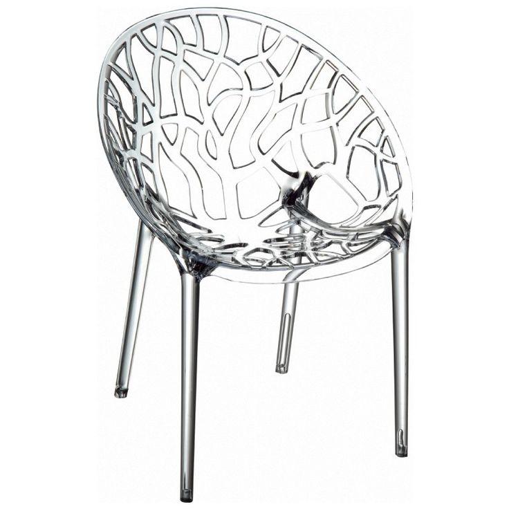 urowe krzesło wykonane z przezroczystego tworzywa (źródło: pinterest.com)